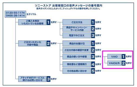 SonyStore_0004.jpg
